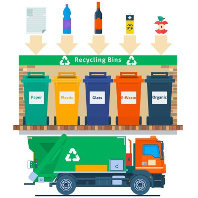 recycling - graphic